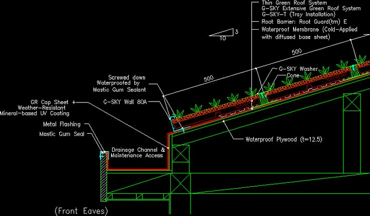 Slope Of The Green Roof Detail Of The Eaves Dwgautocad