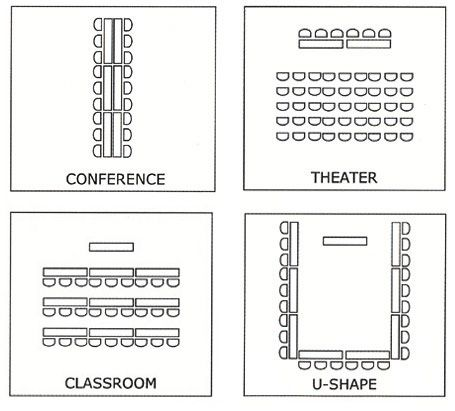 Four different styles of meeting room.