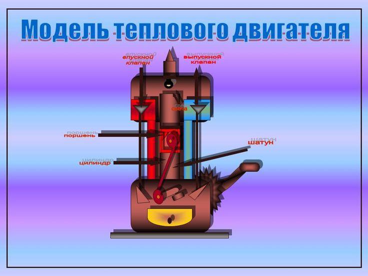 Смотретьупражнение 197 страница 122 по русскому языку 2 класс канакина