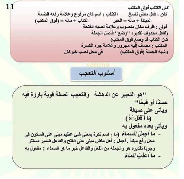 دروس مبسطة في اللغة العربية وطريقة سهلة لتعلم الاعراب Learning Arabic Learn Arabic Language Learn Arabic Online