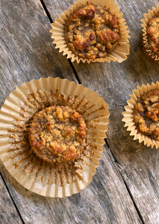 Paleo Banana Muffins (just bananas, eggs, coconut flour, cinnamon and baking soda)
