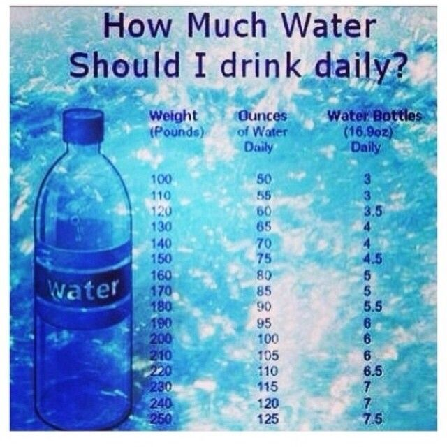 How Much Water Should A Runner Drink