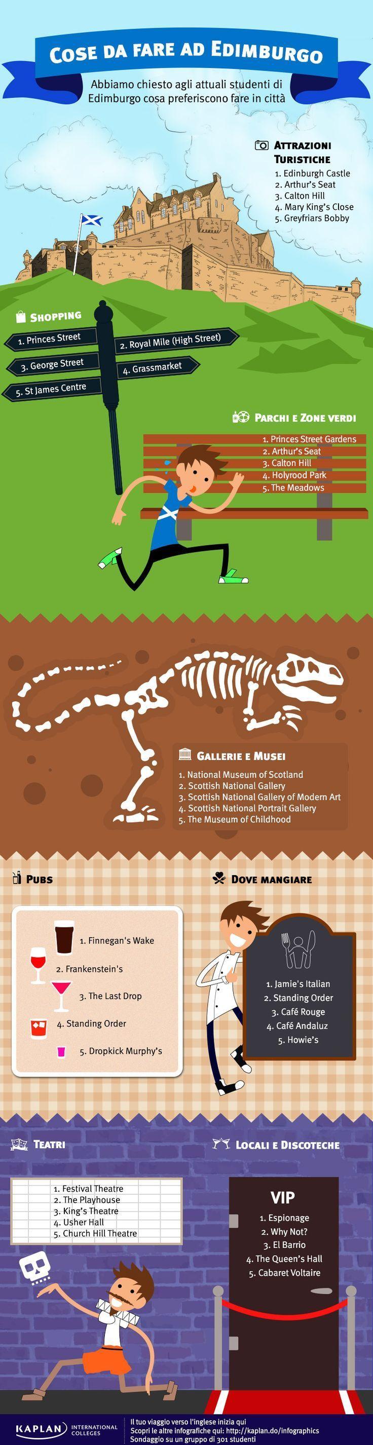 Educational infographic : Educational infographic : Cose da fare ad Edimburgo  Infografica