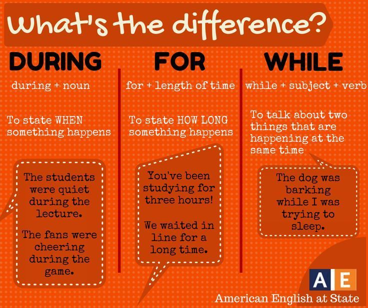 """Choosing among the words """"during,"""" """"while,"""" and """"for"""" can sometimes be confusing. Check out this American English at State graphic to learn how to correctly use each of these three words. What other pair or set of words are sometimes confusing to you? Tell us here on Facebook! #AmericanEnglish"""