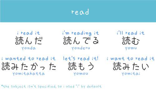 Read Japanese words arghlblargh!