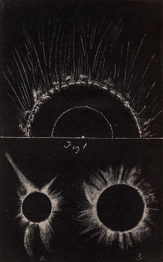 1888 the sun original antique celestial astronomy print