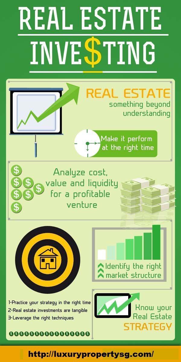 Plus de 25 idées uniques dans la catégorie Real estate training - event feedback form in pdf