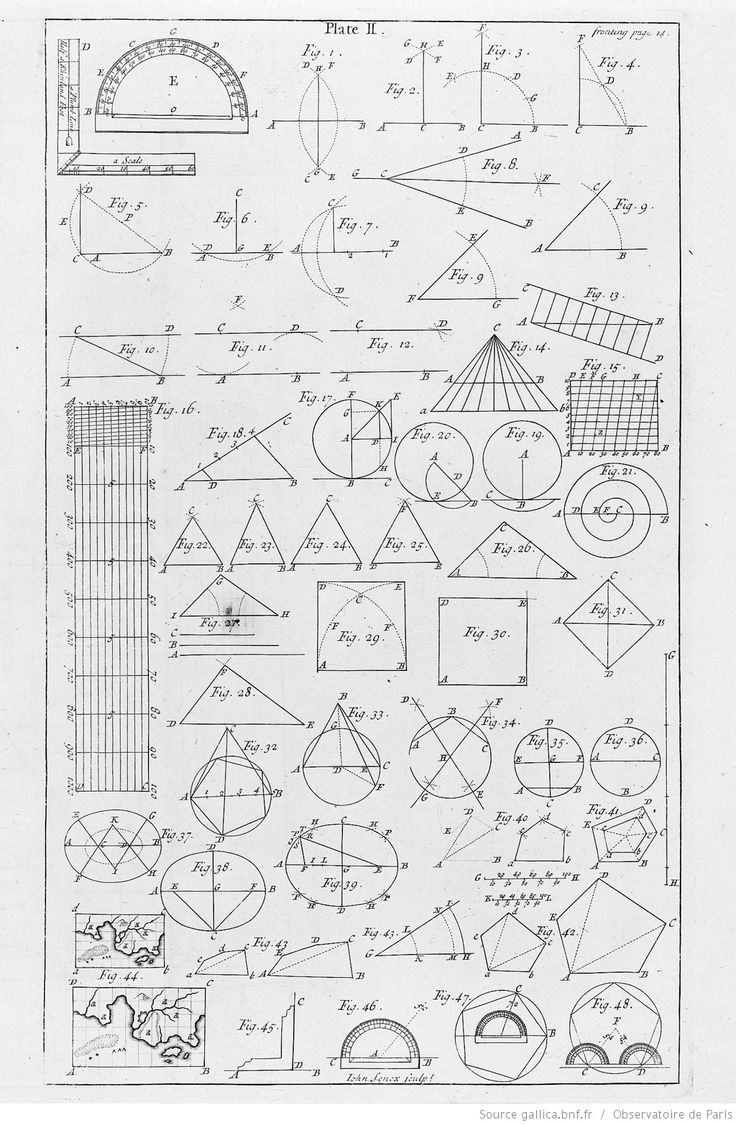 14 best mathematical instruments images on pinterest