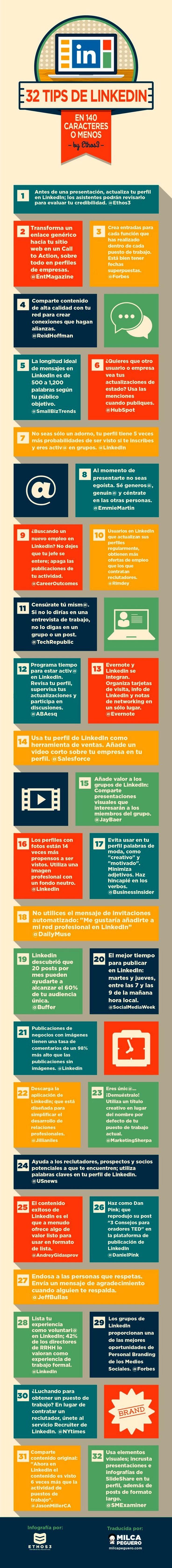 Extraordinaria infografía con 32 tips para LinkedIn de 140 caracteres o menos. Esto los hace perfectos para publicarse como tweets en la red social Twitter.