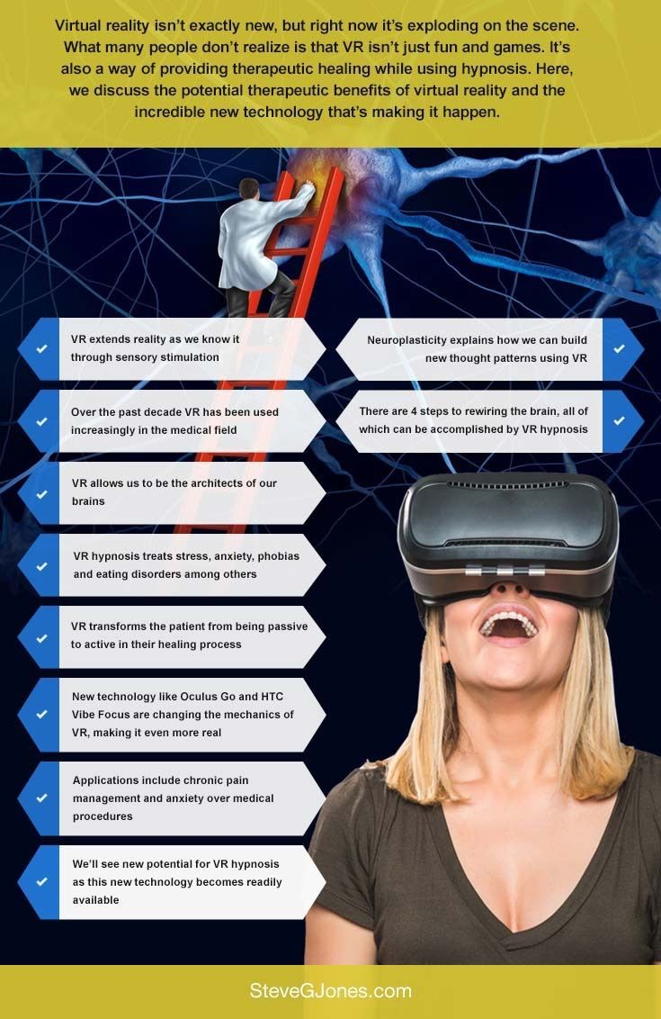 How Virtual Reality Can Change Your Life And The New Technology That S Making It Possible Hypnosis Mp3 Downloads Programs Books And Classes By Dr Steve G Hypnosis Reality New Technology
