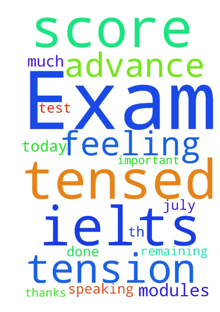 Exam tension and score -   	I am feeling so tensed about ielts exam. today i am done with my ielts speaking test and 30th july there are other remaining modules. so please do for me. i am very much tensed about my score. it is very important to me. thanks in advance    	�   Posted at: https://prayerrequest.com/t/fQT #pray #prayer #request #prayerrequest