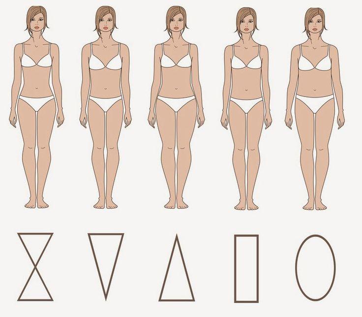 Tipos de Cuerpo Femeninos