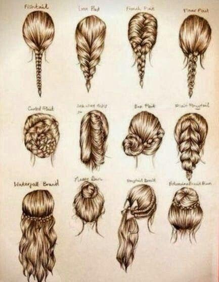 Different braids .