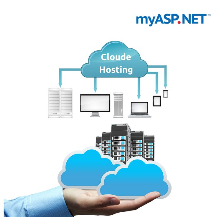 Are looking for the best free ASP.NET cloud hosting? The first step is to identify what your needs are - with one eye on future growth of your website.
