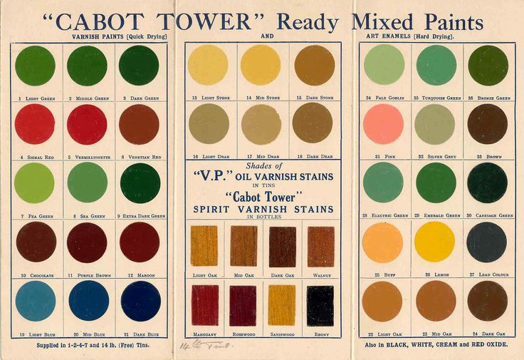"""Cabot Tower"" Ready-Mixed Paint. 1930s colour card."