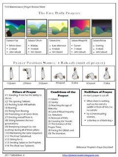 TJ Islamic Studies: Prayer Review Sheet