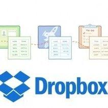 Dropbox désactive les liens compromettants des anciens documents partagés I Jean Eylan avec IDG NS