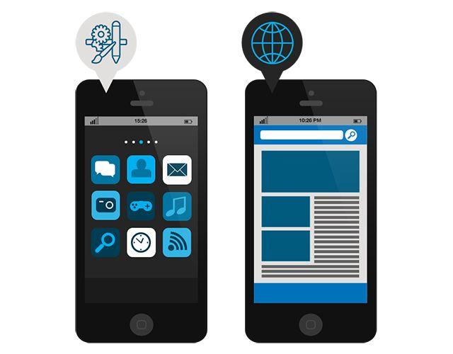 Techcore Technologies   iPhone App Development, Website Design, Web Development, Web Marketing   Resume Maker iPad Apps,…