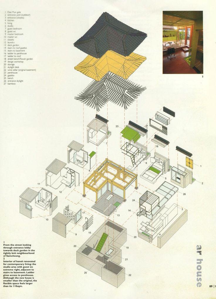 [ Architecture ] Un Hanok Pop par Simone Carena