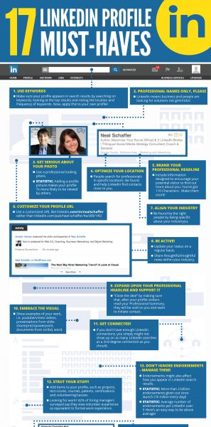 LINKEDIN-INFOGRAPHIC-01-1-297x600.png
