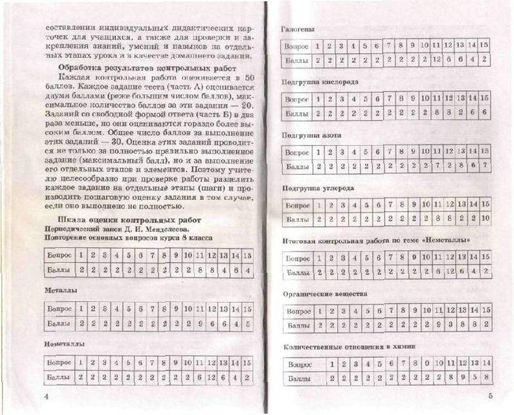 Гдз по русскому языку 4 класса виноградова маил