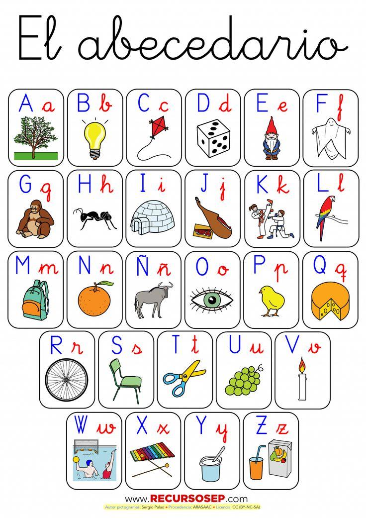 ABECEDARIO con pictogramas para la ASAMBLEA de Educación Infantil (tamaño A2)