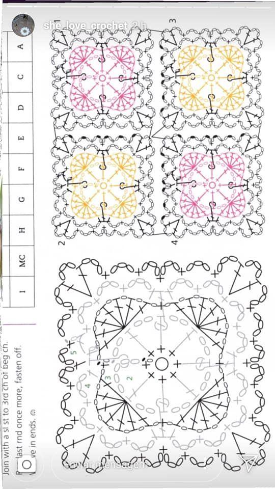crochelinhasagulhas: Manta e almofada em crochê | Crochet ...