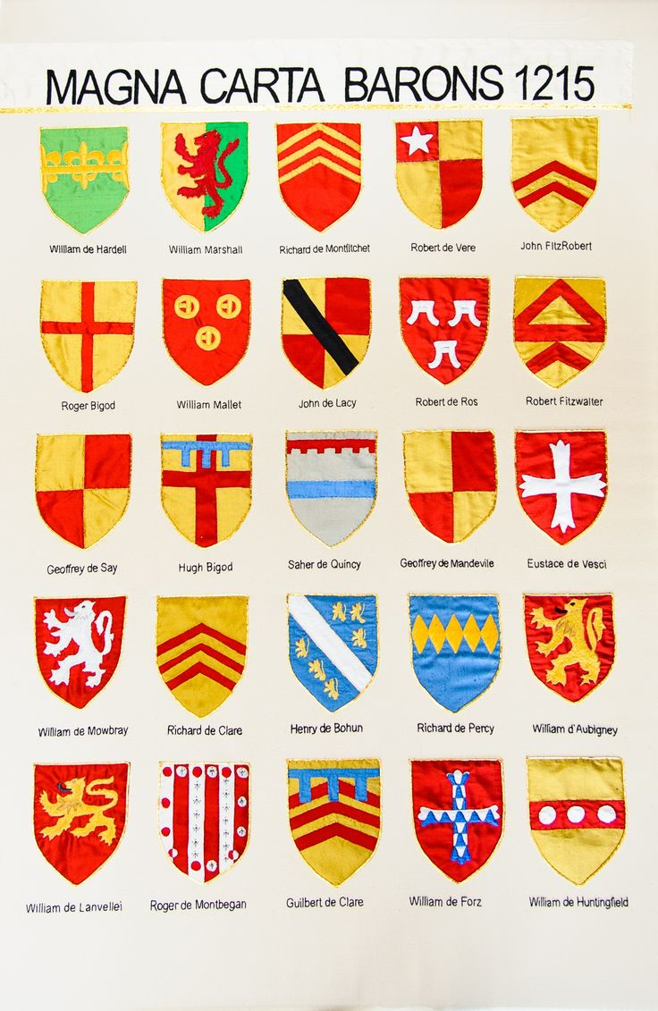 This panel features the shields of the twenty five feudal Barons who came together in 1215 at Runnymede to force King John to accept a document, the Magna Carta, in an attempt to limit his powers by law and protect their rights.