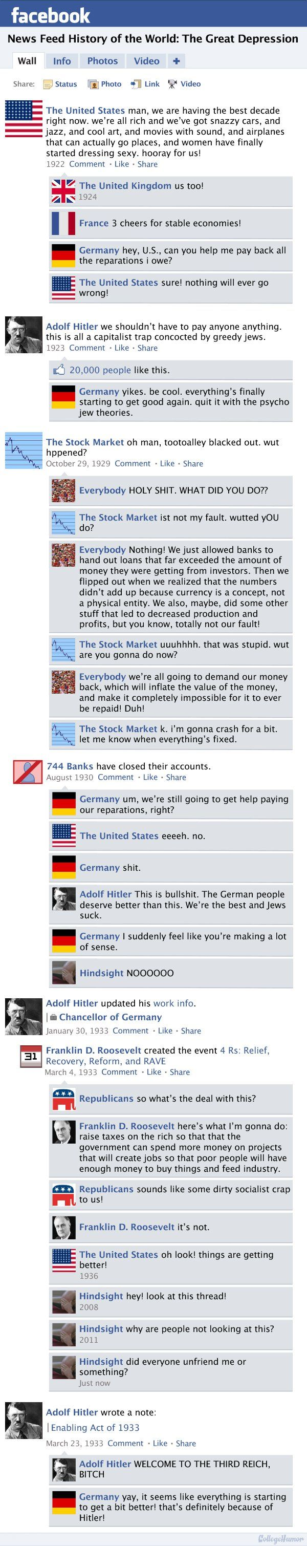 """Facebook News Feed History of the World: World War I to World War II"" by Susanna Wolff (Page 2) - CollegeHumor Article"