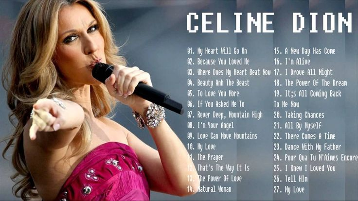Celine Dion Greatest Hits | Best Songs Of Celine Dion (MP3/HD)