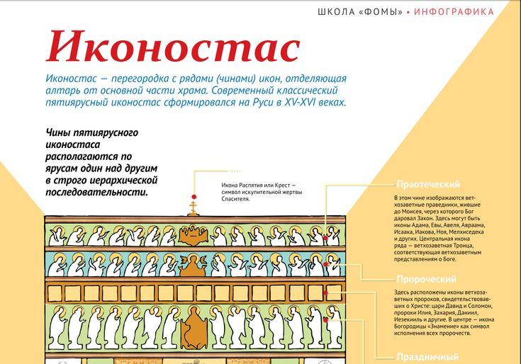 Иконостас. Инфографика. Обсуждение на LiveInternet - Российский Сервис Онлайн-Дневников