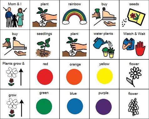 Planting a Rainbow PECS Pinterest