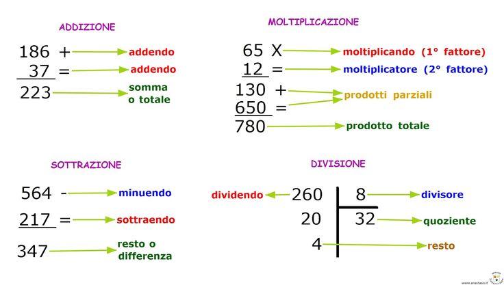 Nomi+fattori.jpg (1600×907)