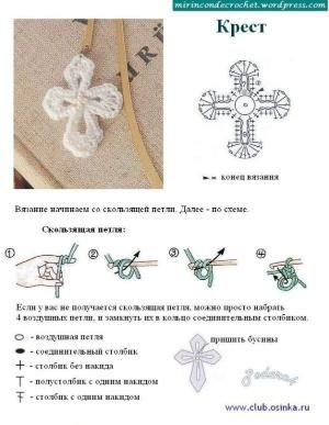 Crocheted Cross Pendant Free Charts Patterns by christine