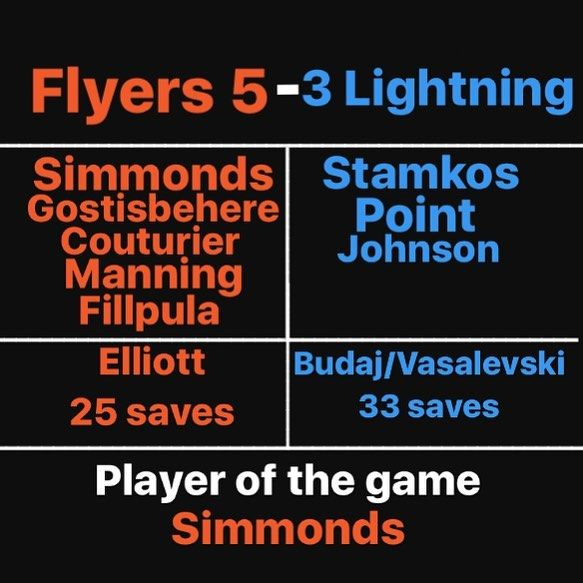 The flyers beat the best team in the league with a great effort 5-3 - #flyers #philadelphia #philadelphiaflyers #lightning #tampa #hockey #imsorryimharrassingyouandilltrytostop