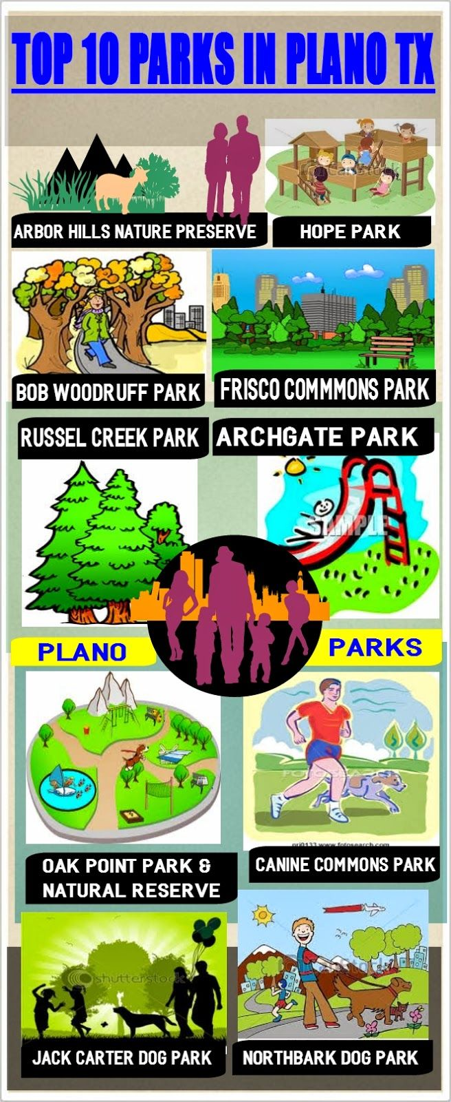 Top 10 Parks in Plano Texas
