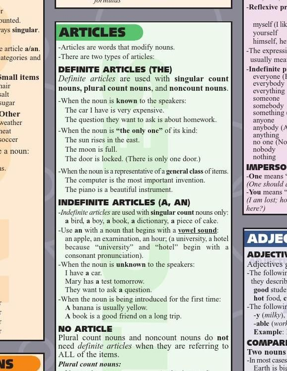 Esl English As A Second Language A Quickstudy Laminated