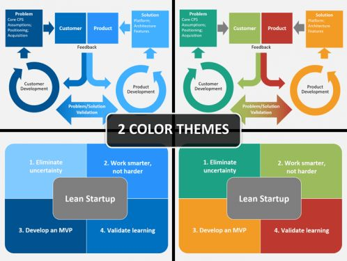 252 best powerpoint templates images on pinterest ready to use professionally created completely editable lean startup powerpoint template for high impact presentation results toneelgroepblik Images