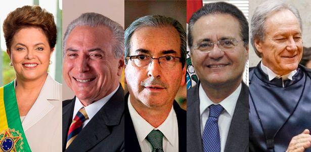 Impeachment – Quem assume com a queda de Dilma?