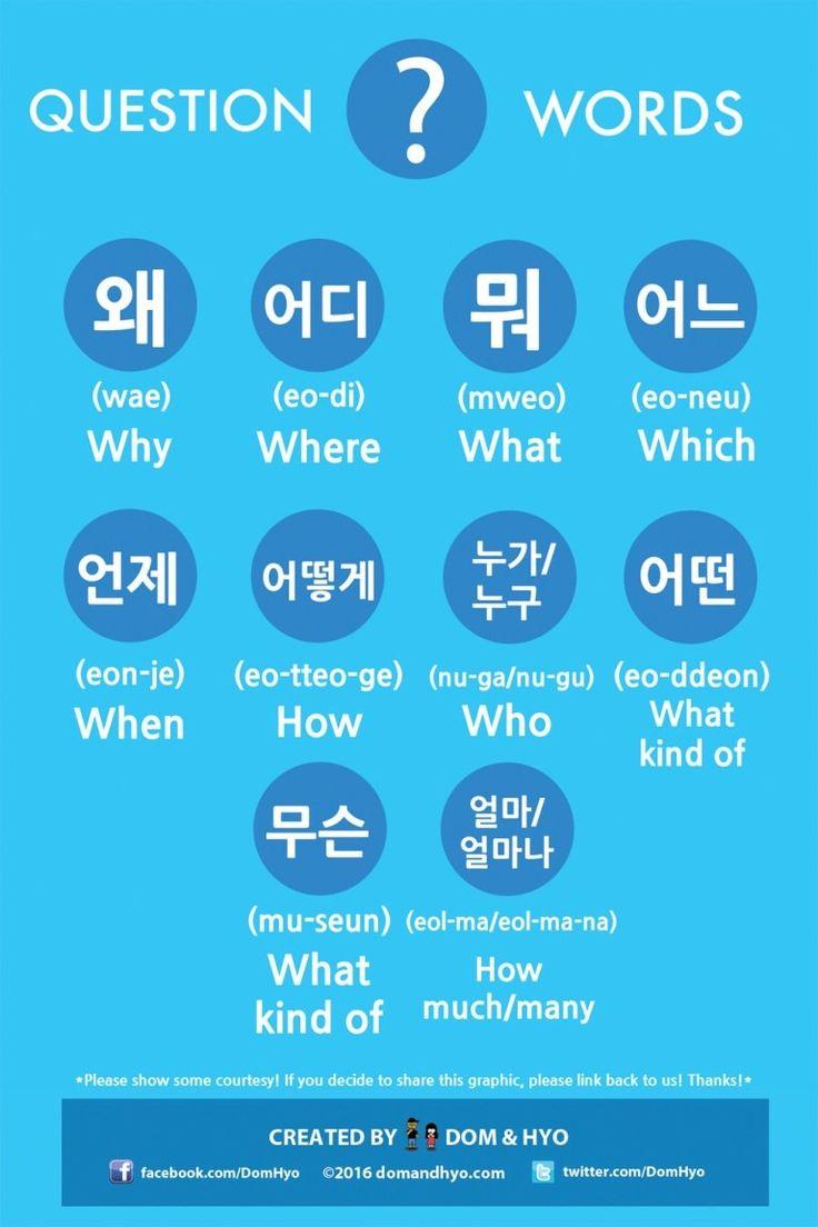 Question Words in Korean~ Curiosity plays a big ro…