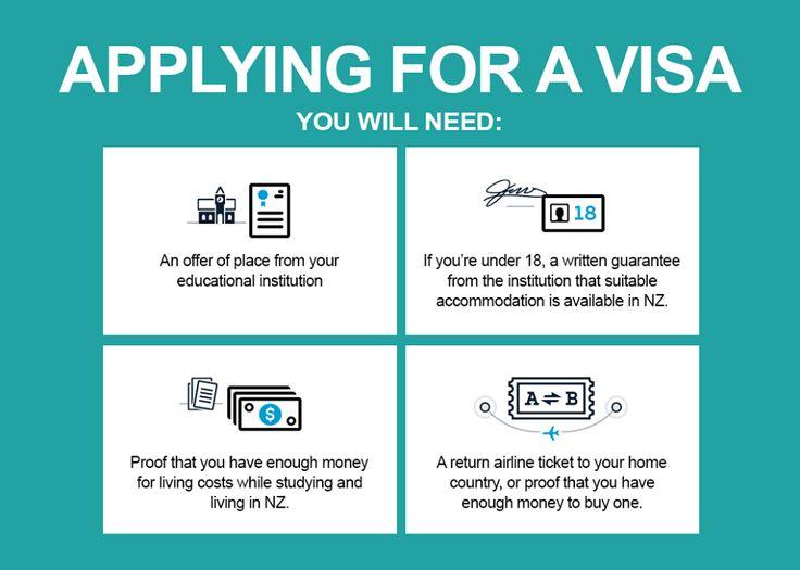 Wana study in New Zealand? let's get visa