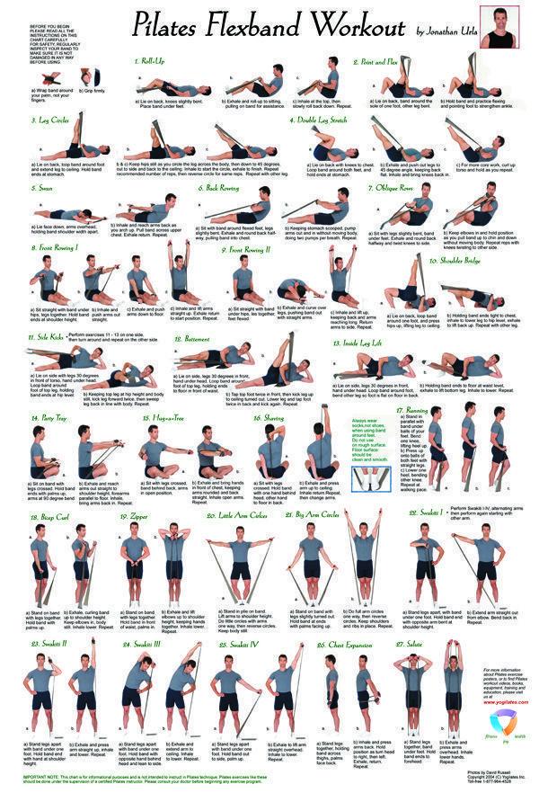 Farbig illustriertes Poster mit einem kompletten Training von 27 verschiedenen P