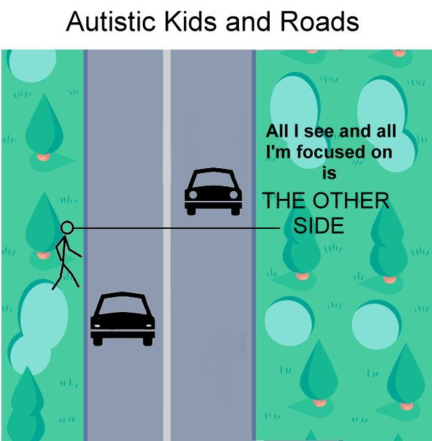 Autism and roads