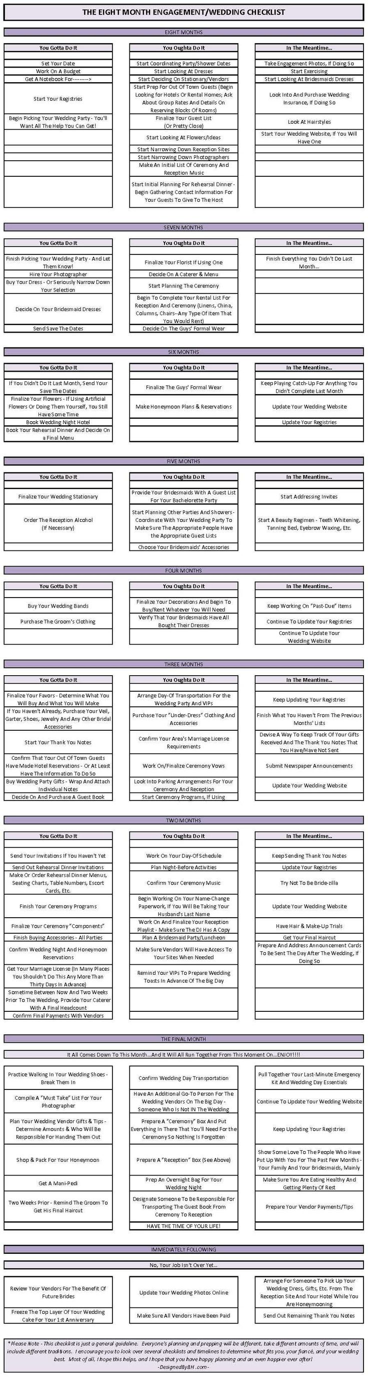 wedding checklist printable 12 month wedding planning