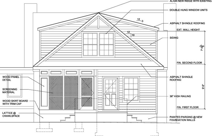 Image result for home additions with same roof line (With