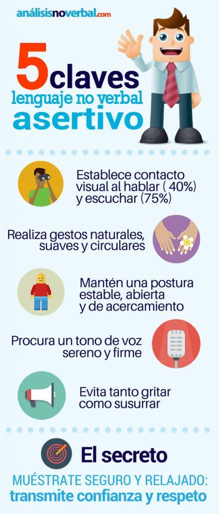 Hola: Una infografía con las 5 claves de lenguaje no verbal asertivo. Vía Un saludo