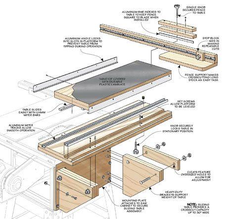 Sliding Saw Table | Woodsmith Plans