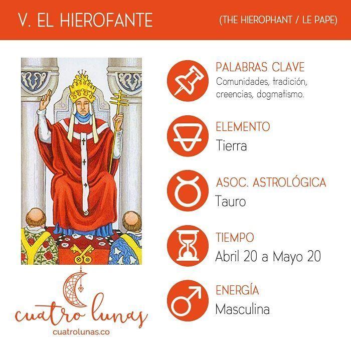 ¡Llega otro martes de Tarot con una nueva carta! y hoy el turno es para El Hierofante que nos habla de comunidades, tradición, creencias y dogmatismo. #tarot #learntarot #aprendetarot #elhierpofante #thehierophant #infografia