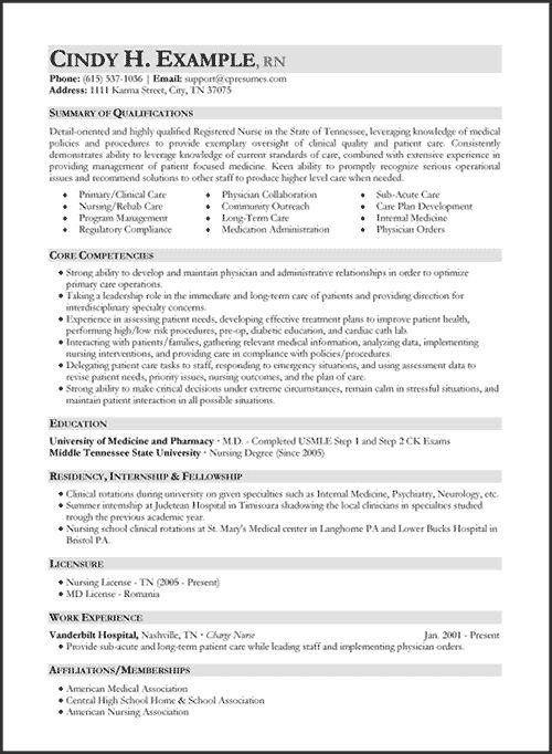 Free Federal Resume Sample - http://www.resumecareer.info/free-federal-resume-sample-2/