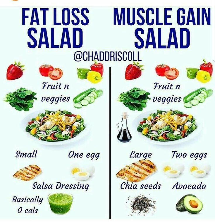 Weight Loss Foods And How To Choose